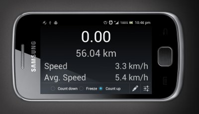 GPS Tripmeter for Android
